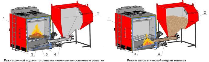 4m 25-150 opys rus