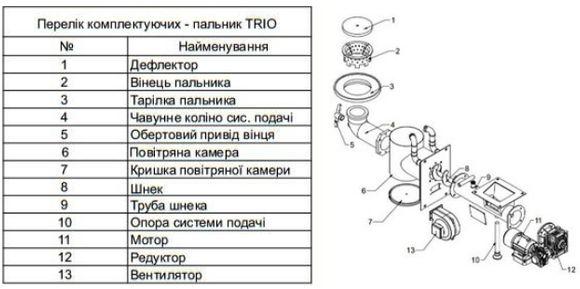 retortnaya-gorelka-pancerpol-ppsm-25-kw-trio.jpg